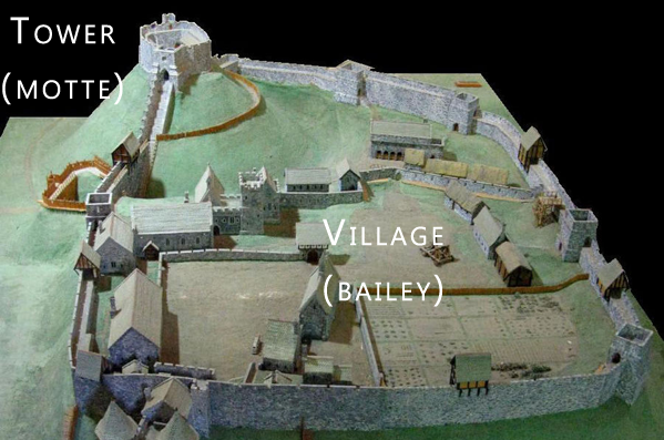 Carisbrooke Castle, 14th century – model. Image © Charles D.P. Miller 2009, CC BY 2.0 (modified)
